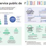 Infographie Ecole Inclusive